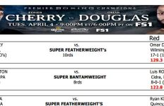 Bout Sheet: Edner Cherry-Omar Douglas