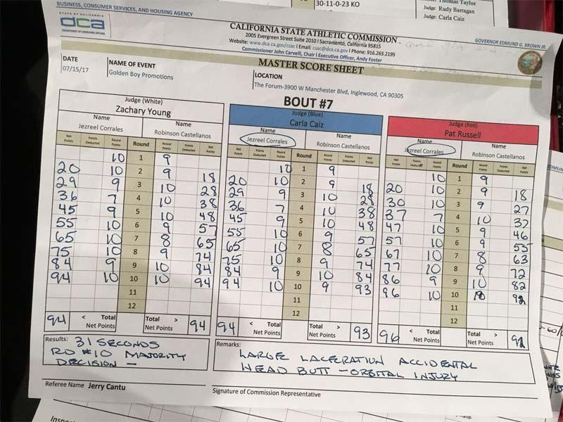 Castellanos-Corrales Scorecard