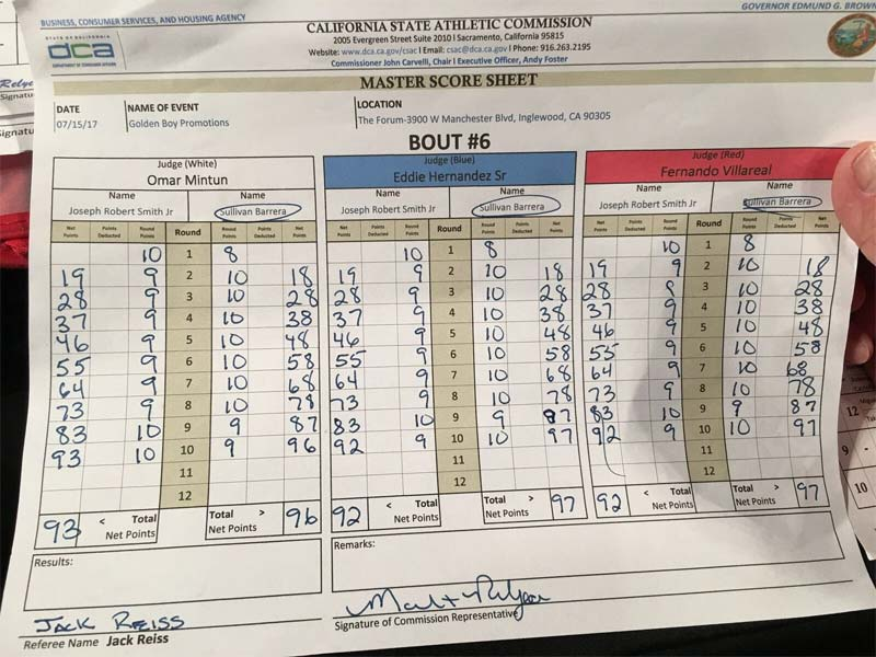Joe Smith Jr-Sullivan Barrera Scorecard