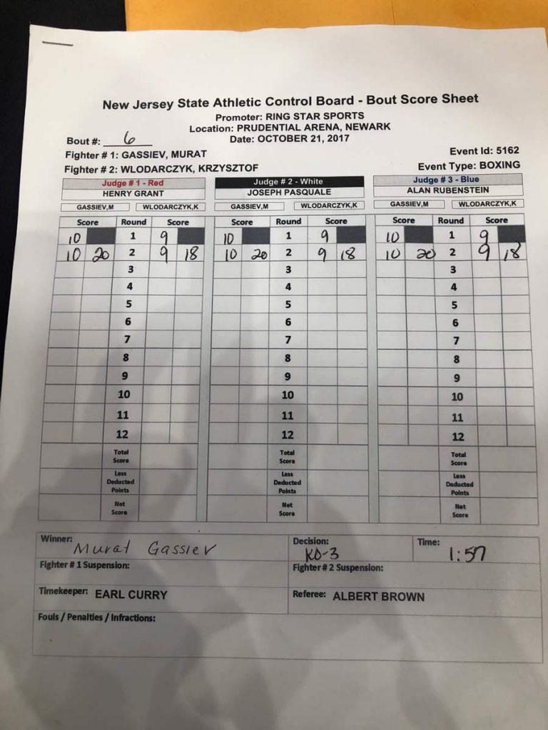 Scorecard: Gassiev vs Wlodarczyk