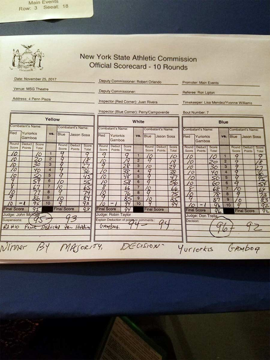 Official Scorecard: Gamboa vs Sosa
