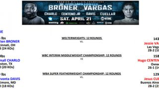 Bout Sheet: Broner vs Vargas