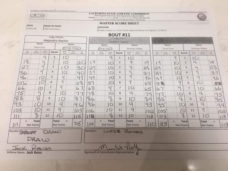 Deontay Wilder vs Tyson Fury Scorecard